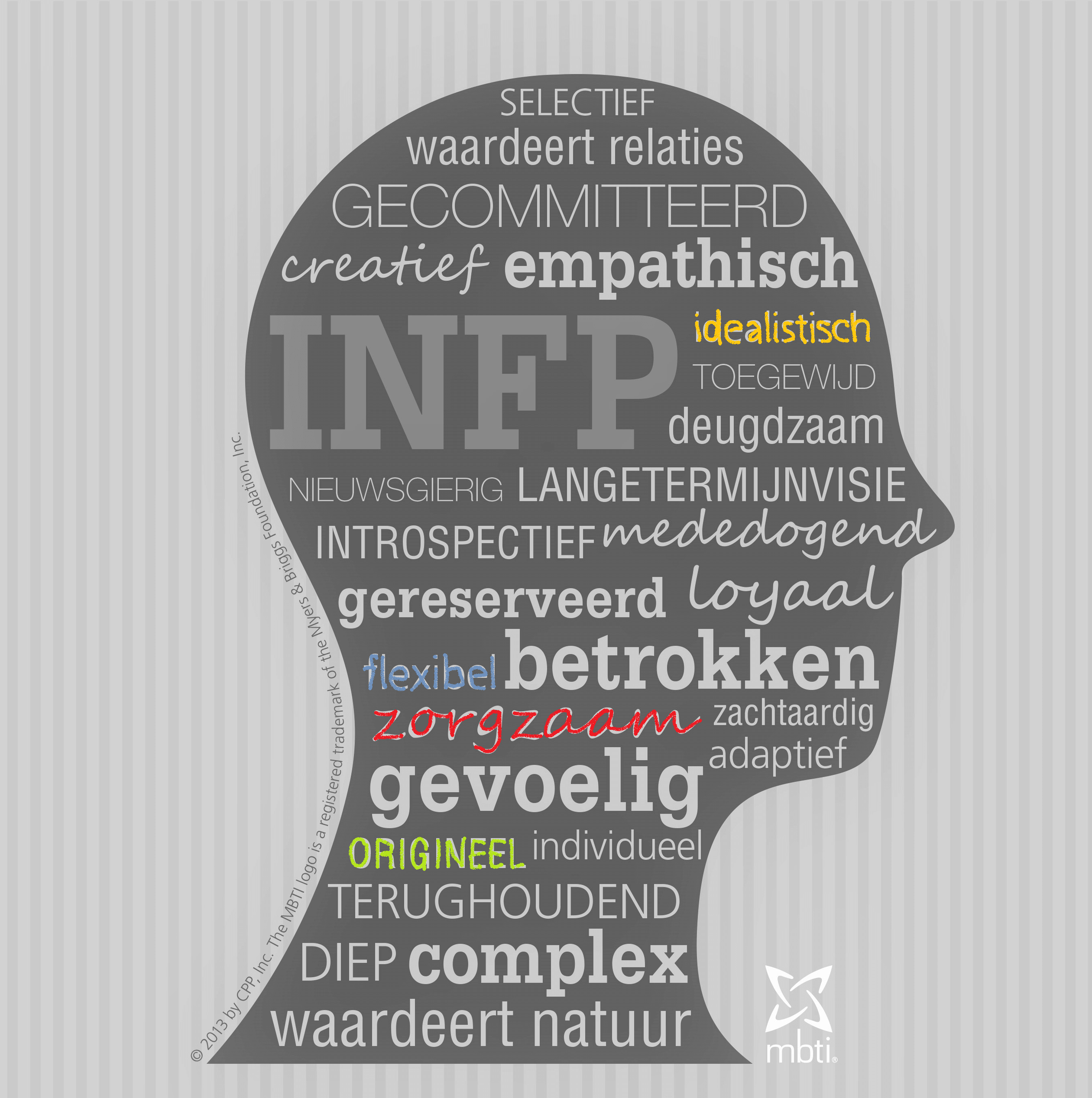 INFP-profiel